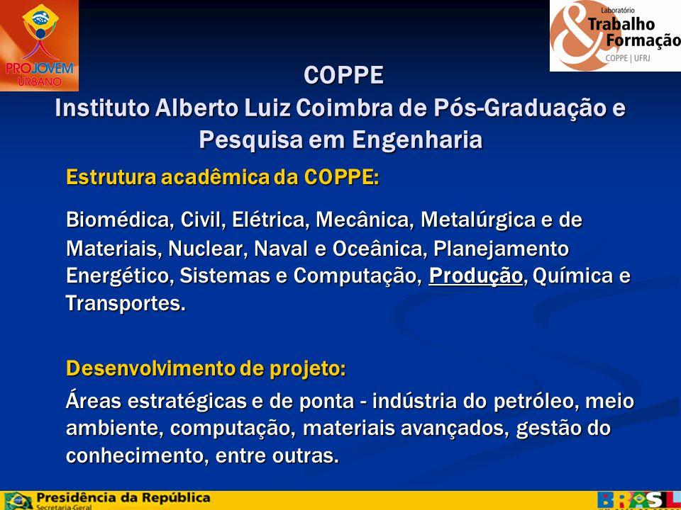 COPPE Instituto Alberto Luiz Coimbra de Pós-Graduação e Pesquisa em Engenharia COPPE Instituto Alberto Luiz Coimbra de Pós-Graduação e Pesquisa em Eng
