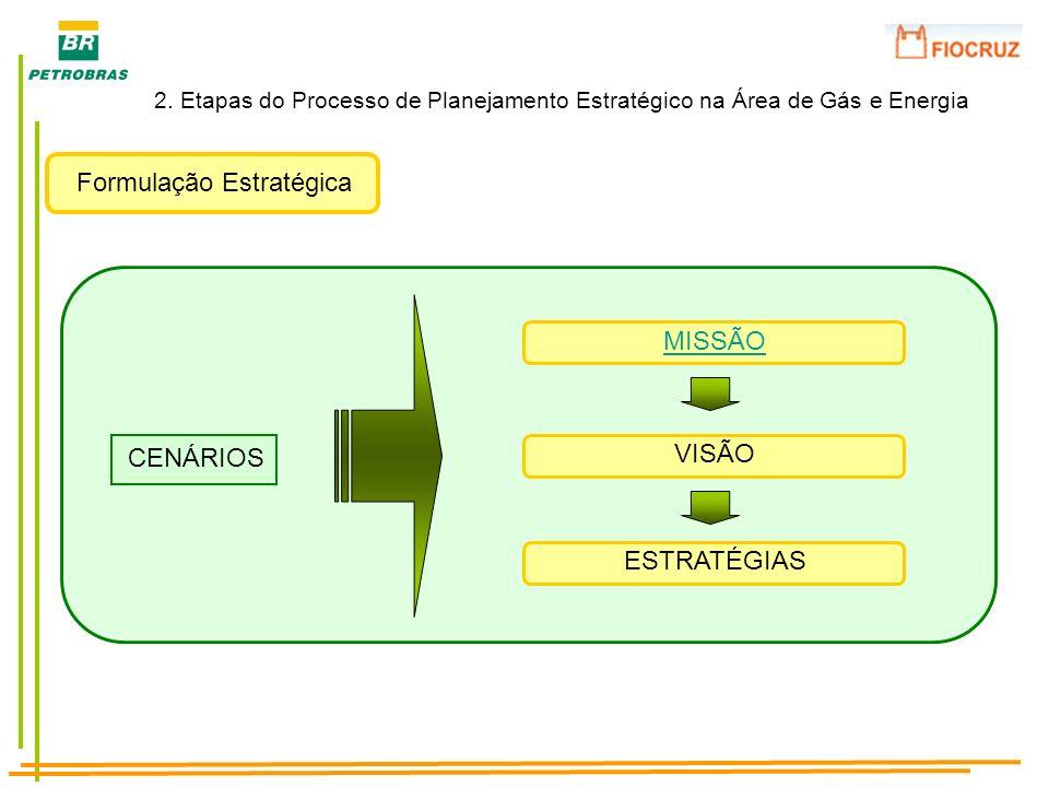 Formulação Estratégica 2. Etapas do Processo de Planejamento Estratégico na Área de Gás e Energia CENÁRIOS MISSÃO VISÃO ESTRATÉGIAS