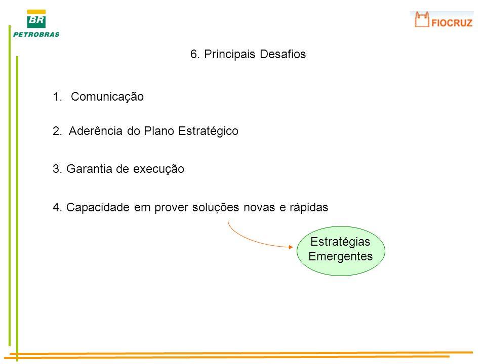 6. Principais Desafios 1.Comunicação 2. Aderência do Plano Estratégico 3. Garantia de execução 4. Capacidade em prover soluções novas e rápidas Estrat