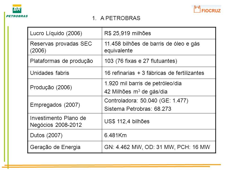 1.A PETROBRAS Lucro Líquido (2006)R$ 25,919 milhões Reservas provadas SEC (2006) 11.458 bilhões de barris de óleo e gás equivalente Plataformas de pro