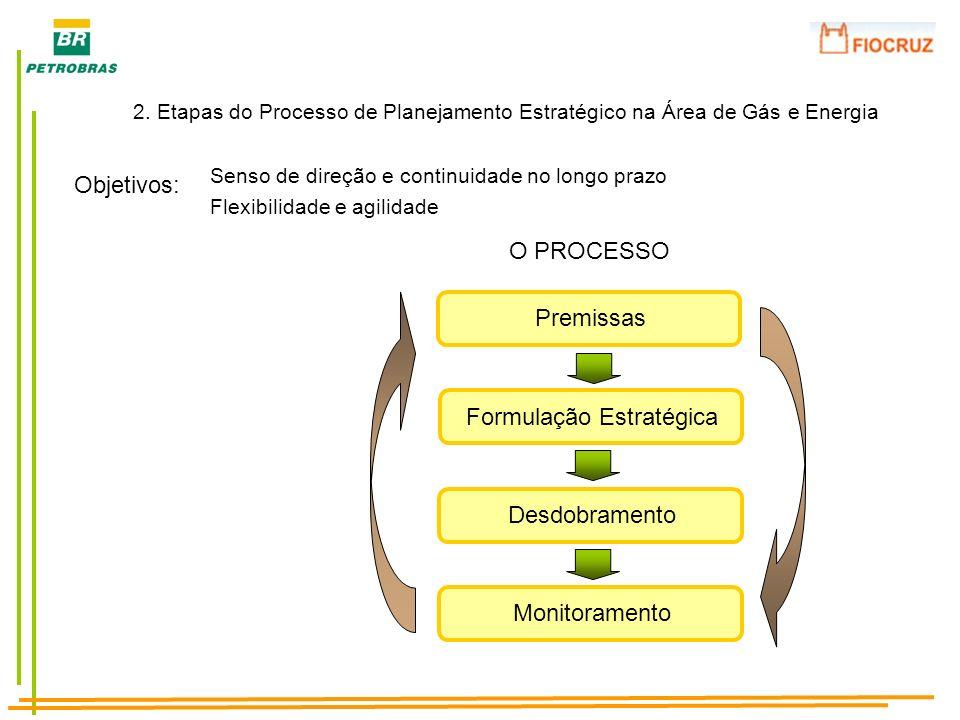 Objetivos: Senso de direção e continuidade no longo prazo Flexibilidade e agilidade 2. Etapas do Processo de Planejamento Estratégico na Área de Gás e