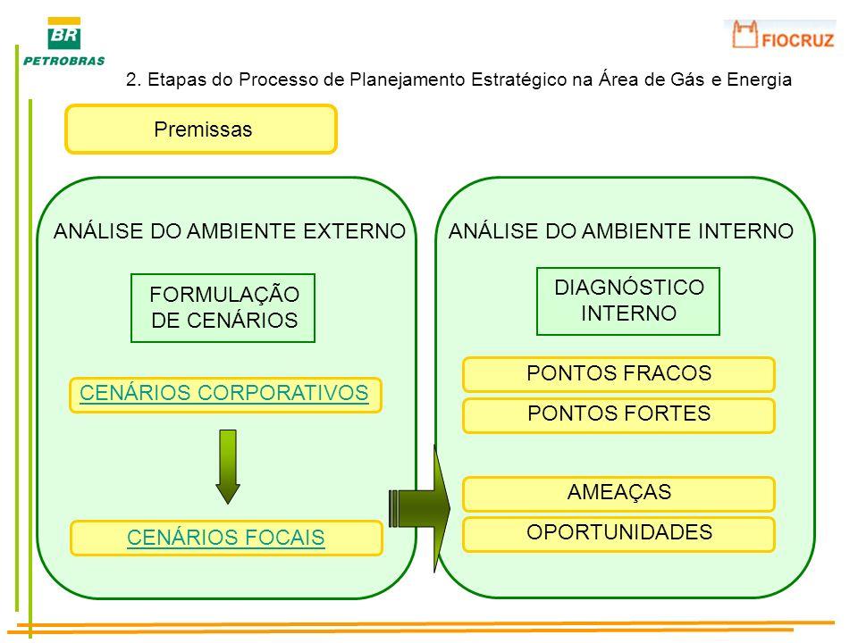 6.Principais Desafios 1.Comunicação 2. Aderência do Plano Estratégico 3.