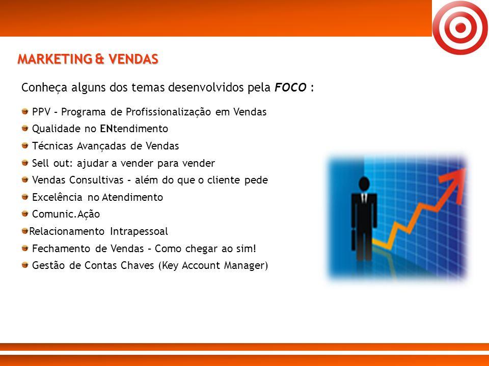 MARKETING & VENDAS Conheça alguns dos temas desenvolvidos pela FOCO : PPV – Programa de Profissionalização em Vendas Qualidade no ENtendimento Técnica