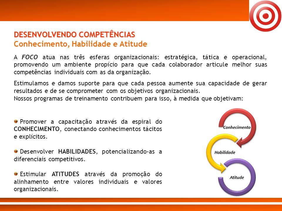 A FOCO atua nas três esferas organizacionais: estratégica, tática e operacional, promovendo um ambiente propício para que cada colaborador articule me