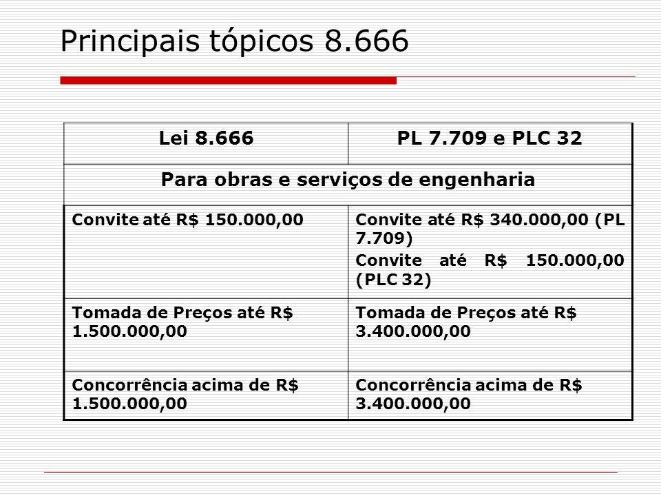 Lei 8.666PL 7.709 e PLC 32 Para obras e serviços de engenharia Convite até R$ 150.000,00Convite até R$ 340.000,00 (PL 7.709) Convite até R$ 150.000,00