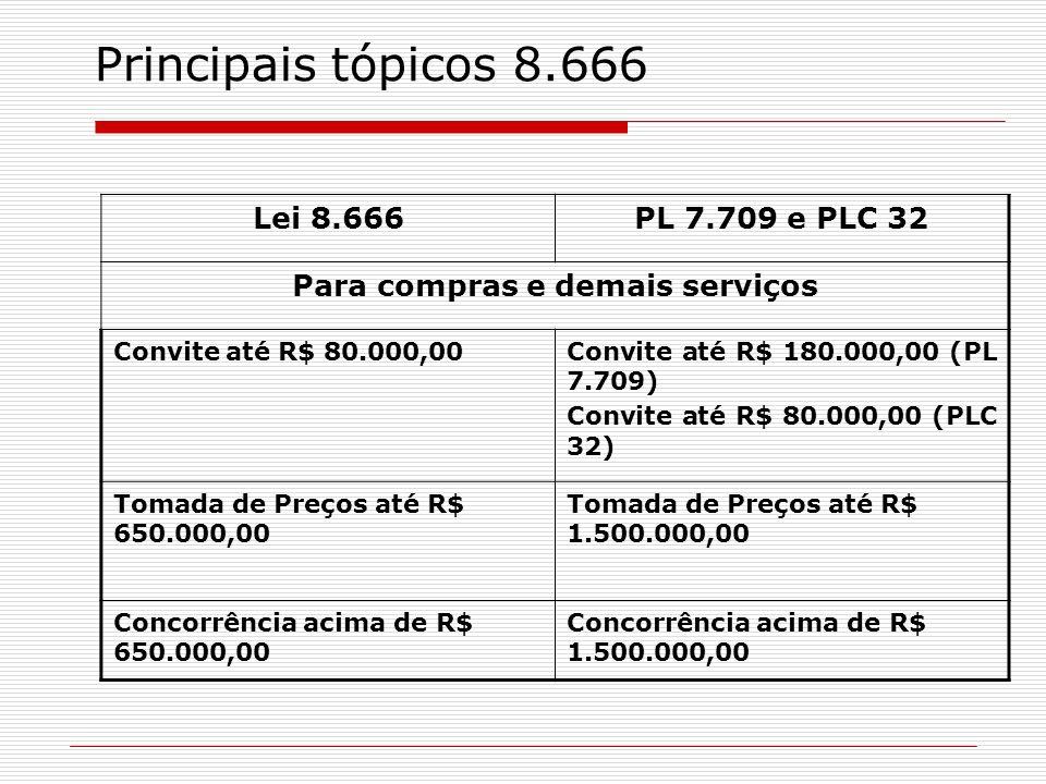 Lei 8.666PL 7.709 e PLC 32 Para compras e demais serviços Convite até R$ 80.000,00Convite até R$ 180.000,00 (PL 7.709) Convite até R$ 80.000,00 (PLC 3