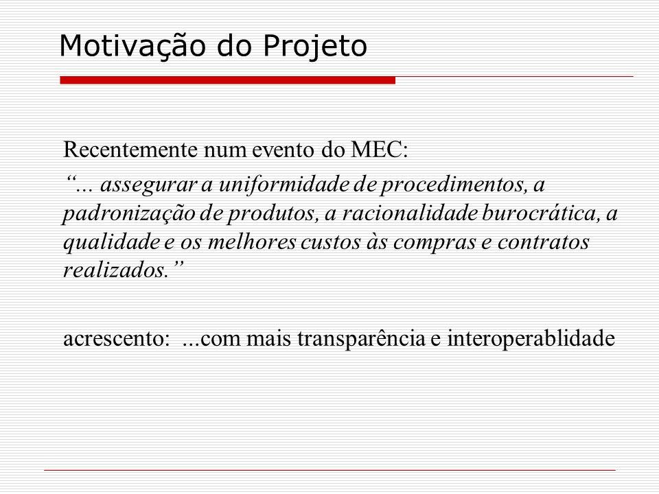 Motivação do Projeto Recentemente num evento do MEC:... assegurar a uniformidade de procedimentos, a padronização de produtos, a racionalidade burocrá