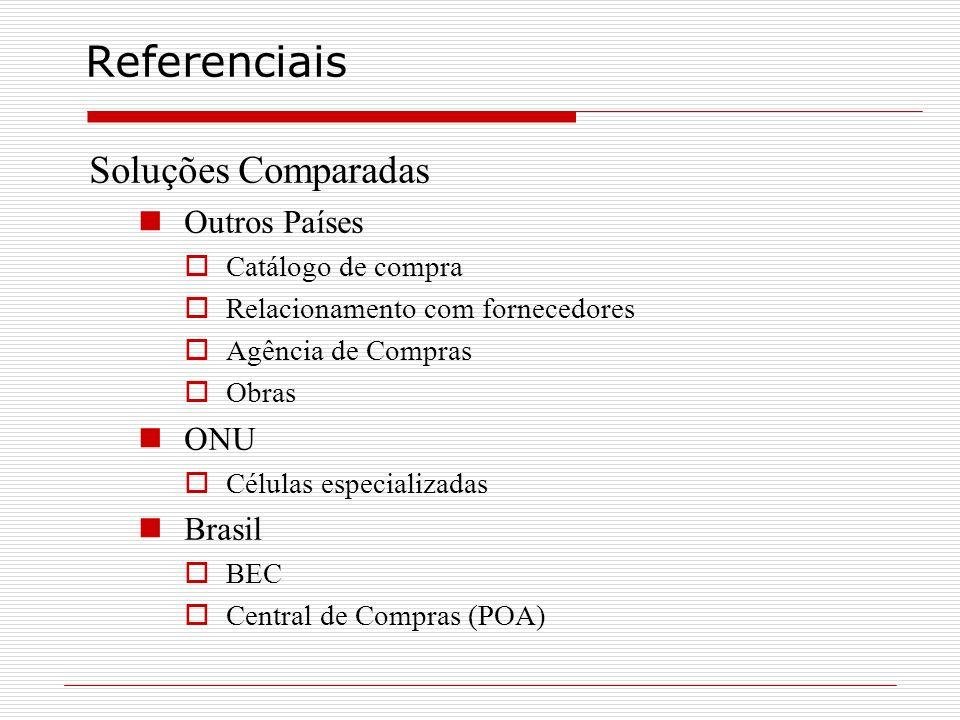 Referenciais Soluções Comparadas Outros Países Catálogo de compra Relacionamento com fornecedores Agência de Compras Obras ONU Células especializadas