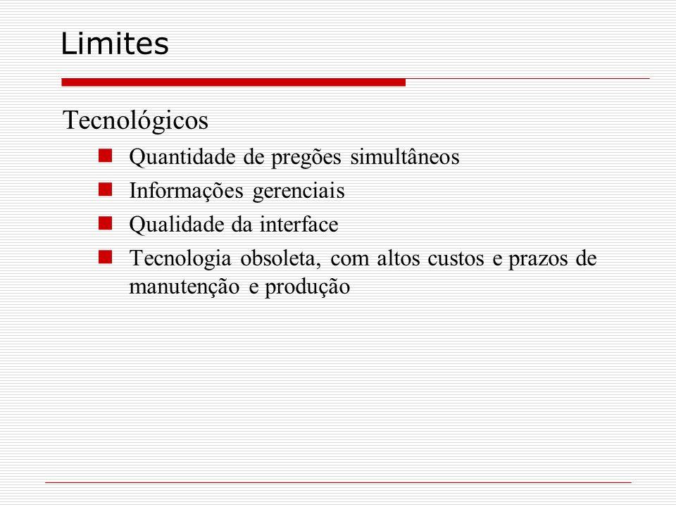 Limites Tecnológicos Quantidade de pregões simultâneos Informações gerenciais Qualidade da interface Tecnologia obsoleta, com altos custos e prazos de