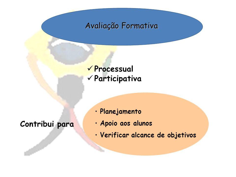 Processual Participativa Contribui para Planejamento Apoio aos alunos Verificar alcance de objetivos Avaliação Formativa