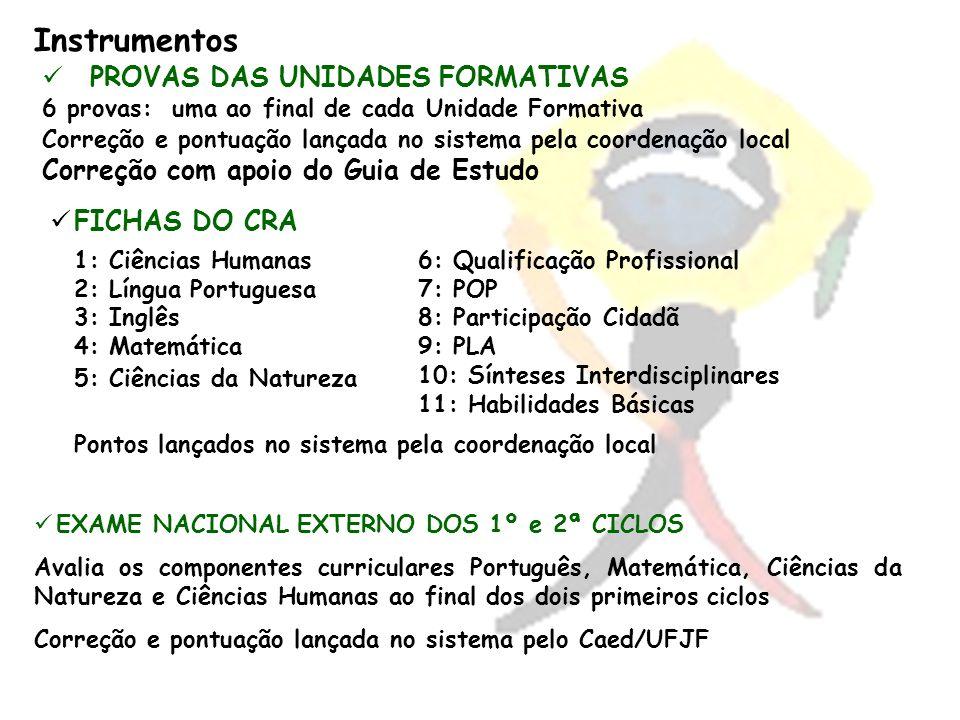 PROVAS DAS UNIDADES FORMATIVAS 6 provas: uma ao final de cada Unidade Formativa Correção e pontuação lançada no sistema pela coordenação local Correçã