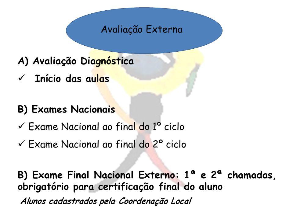 A) Avaliação Diagnóstica Início das aulas B) Exames Nacionais Exame Nacional ao final do 1º ciclo Exame Nacional ao final do 2º ciclo B) Exame Final N