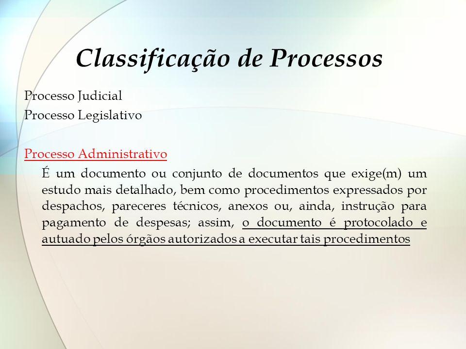 Classificação de Processos Processo Judicial Processo Legislativo Processo Administrativo É um documento ou conjunto de documentos que exige(m) um est