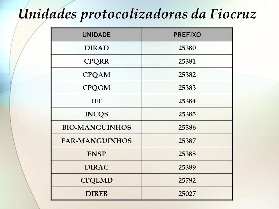 Unidades protocolizadoras da Fiocruz UNIDADEPREFIXO DIRAD25380 CPQRR25381 CPQAM25382 CPQGM25383 IFF25384 INCQS25385 BIO-MANGUINHOS25386 FAR-MANGUINHOS