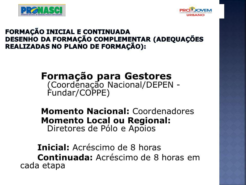 Formação para Gestores (Coordenação Nacional/DEPEN - Fundar/COPPE) Momento Nacional: Coordenadores Momento Local ou Regional: Diretores de Pólo e Apoi