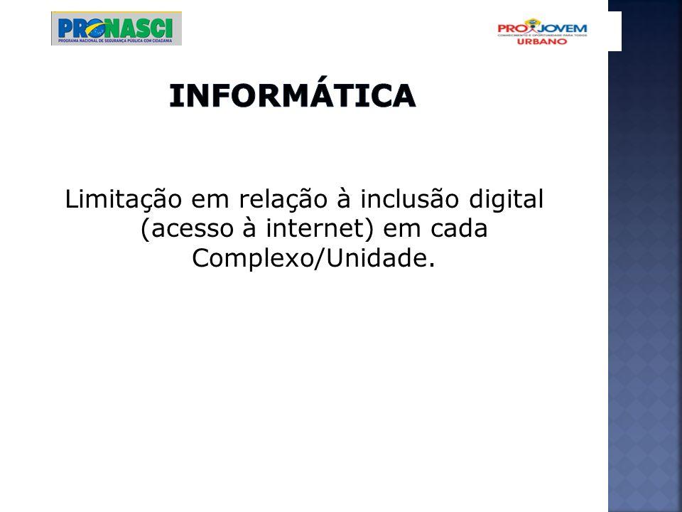 Limitação em relação à inclusão digital (acesso à internet) em cada Complexo/Unidade.