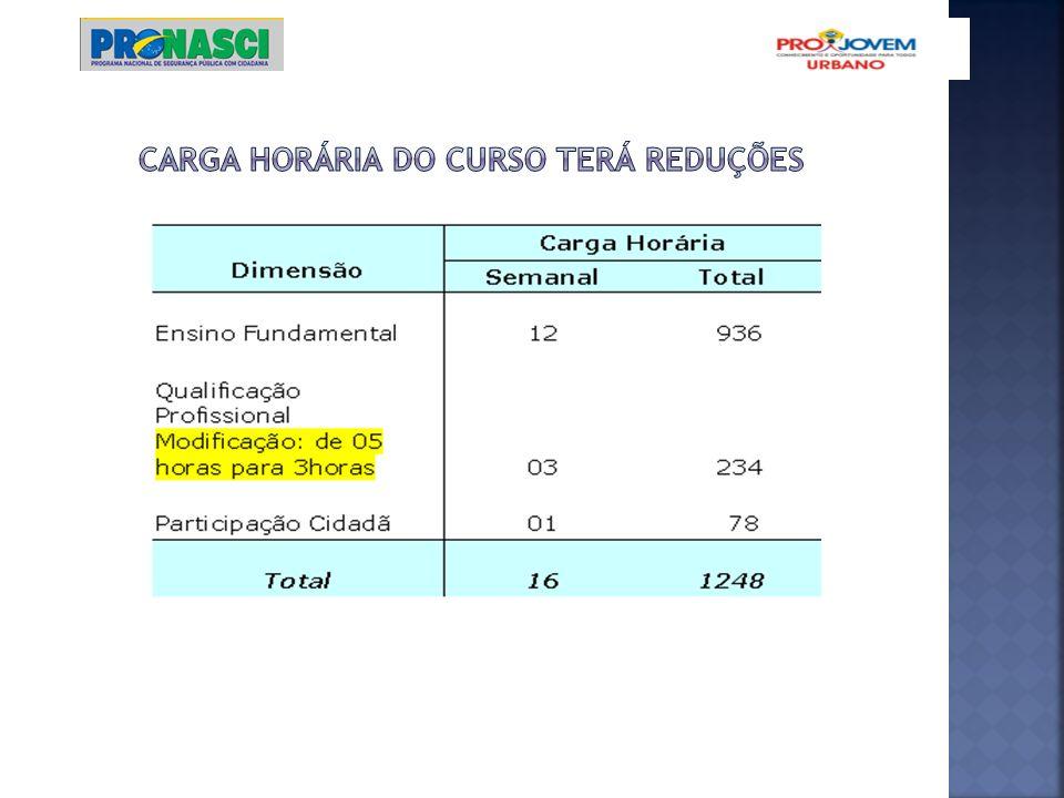 Mari Lane de Carvalho Assessora do Gabinete para o ProJovem Urbano nas Unidades Prisionais Coordenação Nacional do Projovem Urbano Fone: (061) 3411 3550 / 51/ 52 Fax: (061) 33218193 E-mail:projovemurbano.pris.soc@planalto.gov.br marilane.carvalho@planalto.gov.br