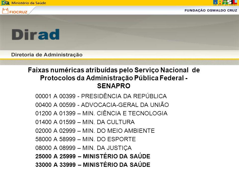 Faixas numéricas atribuídas pelo Faixas numéricas atribuídas pelo Serviço Nacional de Protocolos da Administração Pública Federal - SENAPRO 00001 A 00