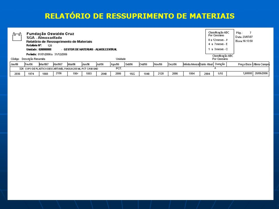 Planejamento do Ressuprimento Identificar material com saldo inferior a 60 dias.