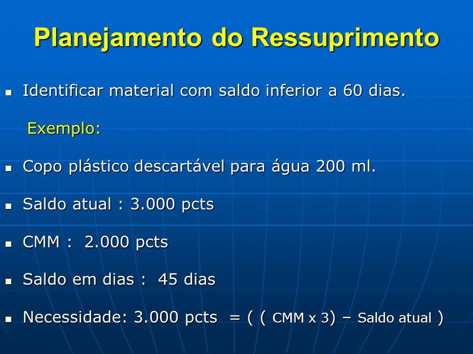 Planejamento do Ressuprimento Identificar material com saldo inferior a 60 dias. Identificar material com saldo inferior a 60 dias. Exemplo: Exemplo: