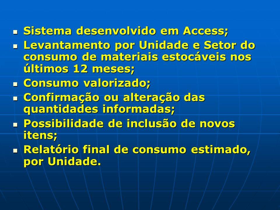Sistema desenvolvido em Access; Sistema desenvolvido em Access; Levantamento por Unidade e Setor do consumo de materiais estocáveis nos últimos 12 mes