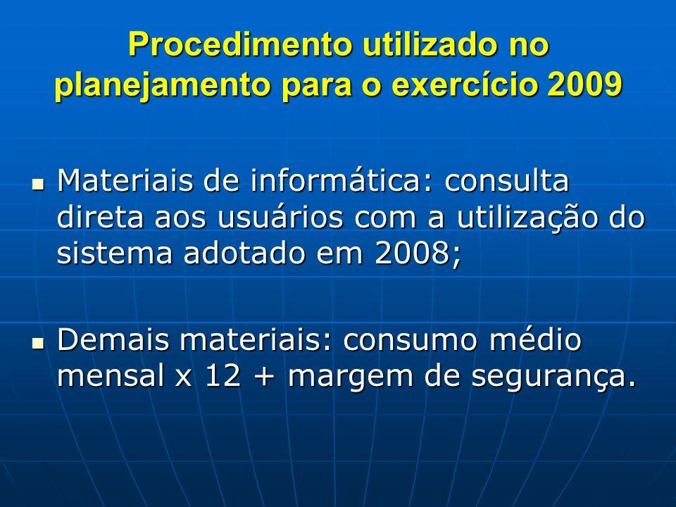 Procedimento utilizado no planejamento para o exercício 2009 Materiais de informática: consulta direta aos usuários com a utilização do sistema adotad