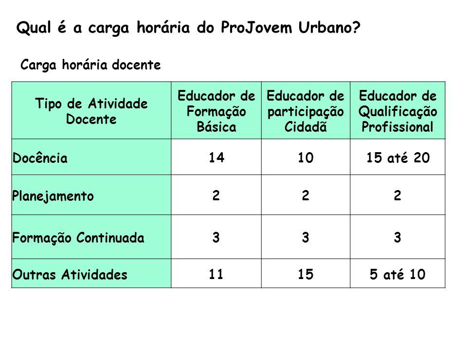Qual é a carga horária do ProJovem Urbano? Carga horária docente Tipo de Atividade Docente Educador de Formação Básica Educador de participação Cidadã