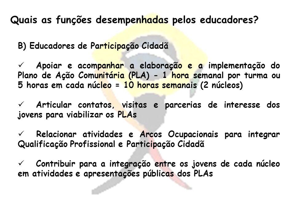 Quais as funções desempenhadas pelos educadores? B) Educadores de Participação Cidadã Apoiar e acompanhar a elaboração e a implementação do Plano de A
