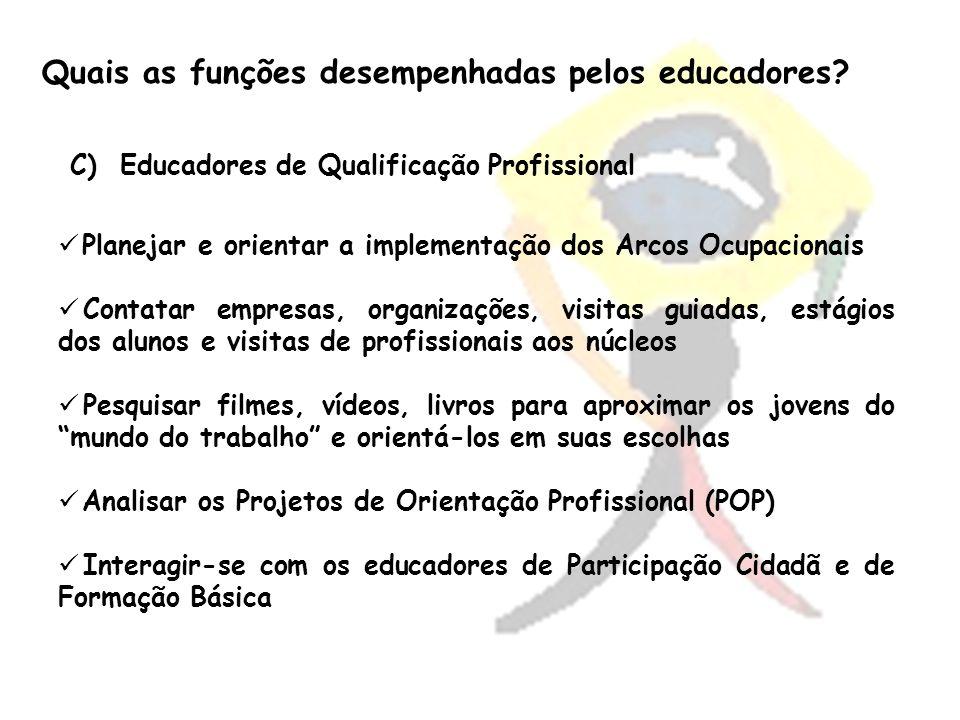 Quais as funções desempenhadas pelos educadores? C) Educadores de Qualificação Profissional Planejar e orientar a implementação dos Arcos Ocupacionais