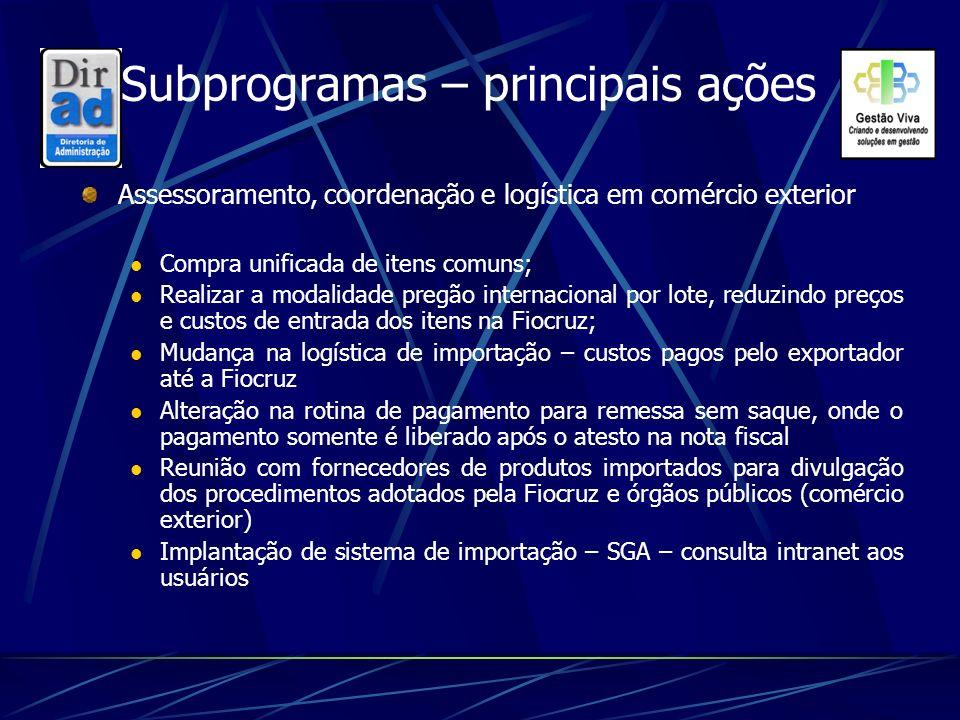 Subprogramas – principais ações Assessoramento, coordenação e logística em comércio exterior Compra unificada de itens comuns; Realizar a modalidade p