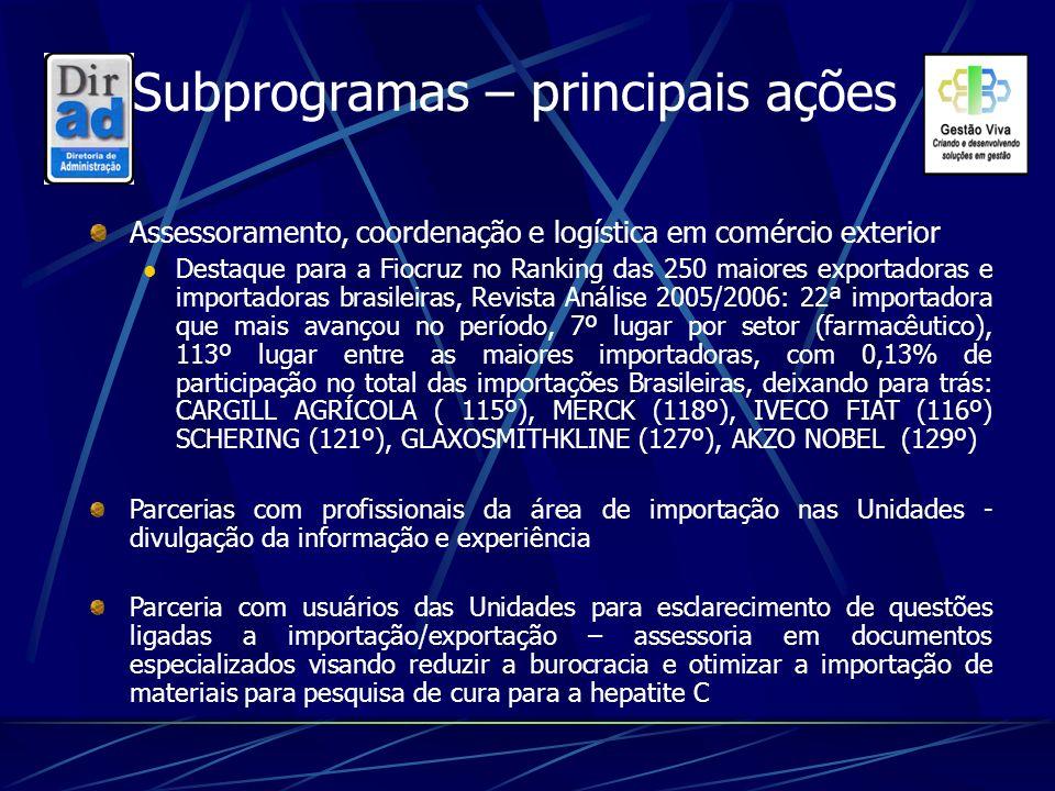 Subprogramas – principais ações Assessoramento, coordenação e logística em comércio exterior Destaque para a Fiocruz no Ranking das 250 maiores export