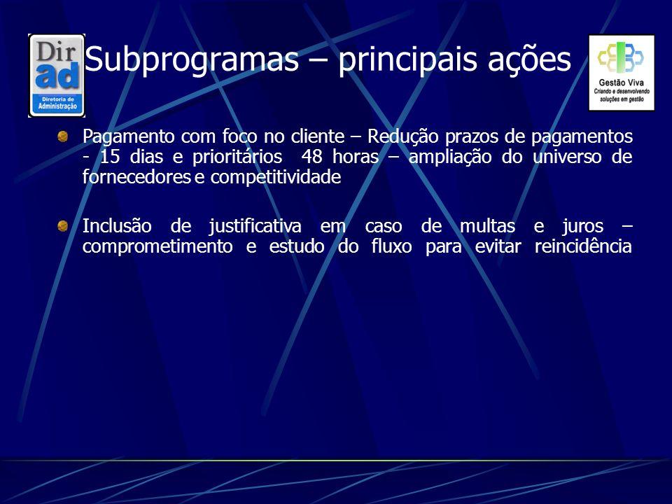 Subprogramas – principais ações Pagamento com foco no cliente – Redução prazos de pagamentos - 15 dias e prioritários 48 horas – ampliação do universo