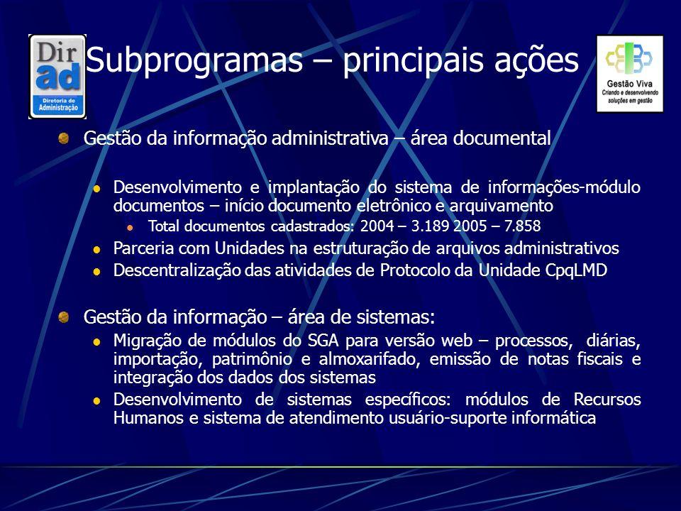 Subprogramas – principais ações Gestão da informação administrativa – área documental Desenvolvimento e implantação do sistema de informações-módulo d