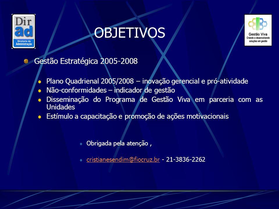 OBJETIVOS Gestão Estratégica 2005-2008 Plano Quadrienal 2005/2008 – inovação gerencial e pró-atividade Não-conformidades – indicador de gestão Dissemi
