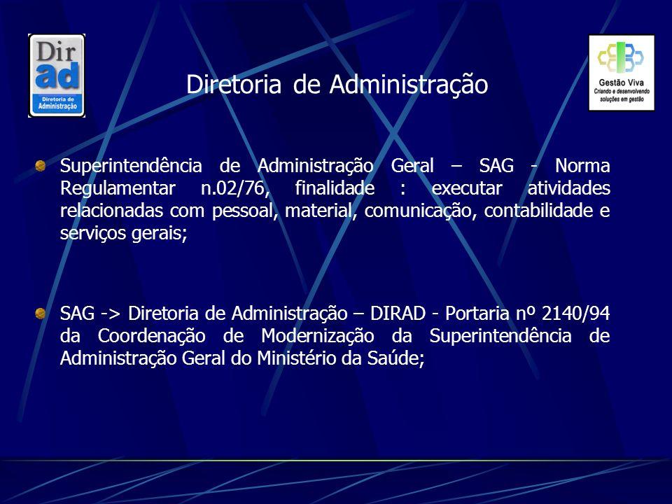 Diretoria de Administração Superintendência de Administração Geral – SAG - Norma Regulamentar n.02/76, finalidade : executar atividades relacionadas c