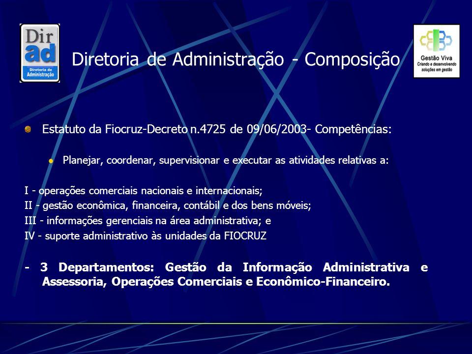 Diretoria de Administração - Composição Estatuto da Fiocruz-Decreto n.4725 de 09/06/2003- Competências: Planejar, coordenar, supervisionar e executar