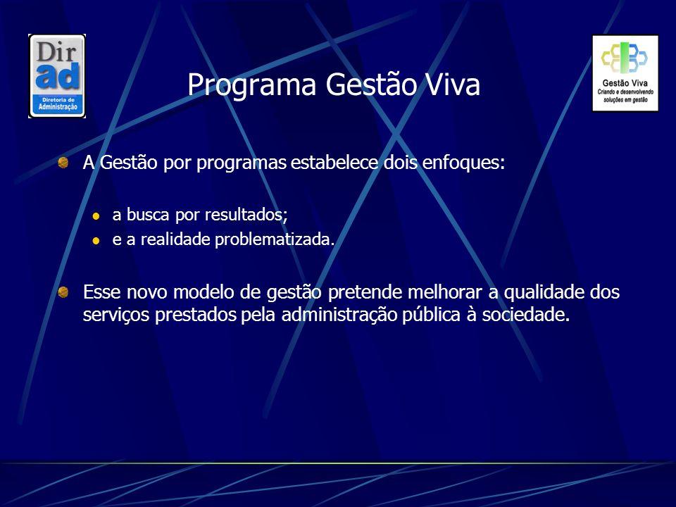 Programa Gestão Viva A Gestão por programas estabelece dois enfoques: a busca por resultados; e a realidade problematizada. Esse novo modelo de gestão