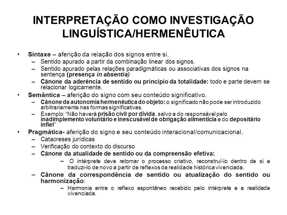INTERPRETAÇÃO COMO INVESTIGAÇÃO LINGUÍSTICA/HERMENÊUTICA Sintaxe – aferição da relação dos signos entre si. –Sentido apurado a partir da combinação li