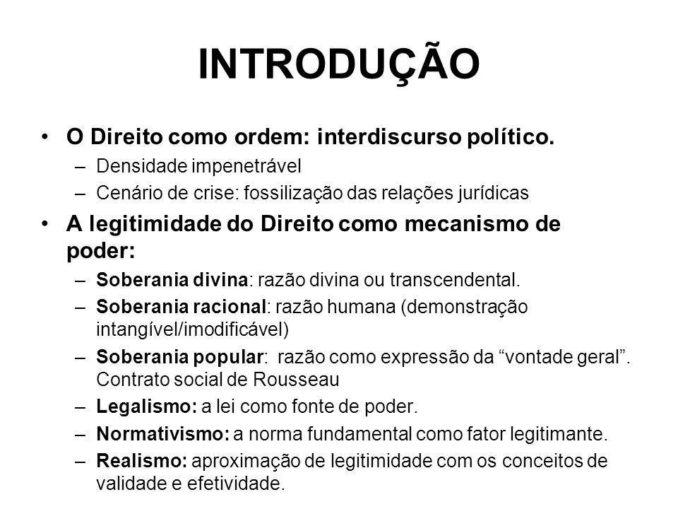 INTRODUÇÃO O Direito como ordem: interdiscurso político. –Densidade impenetrável –Cenário de crise: fossilização das relações jurídicas A legitimidade