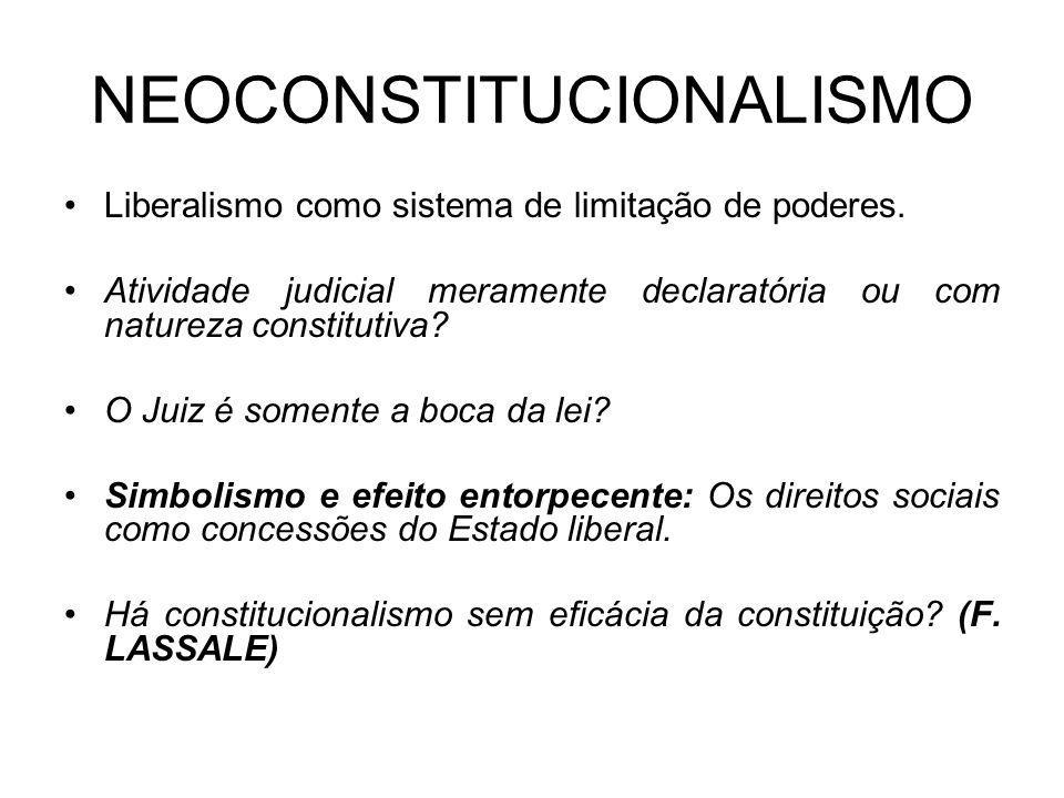 NEOCONSTITUCIONALISMO Liberalismo como sistema de limitação de poderes. Atividade judicial meramente declaratória ou com natureza constitutiva? O Juiz