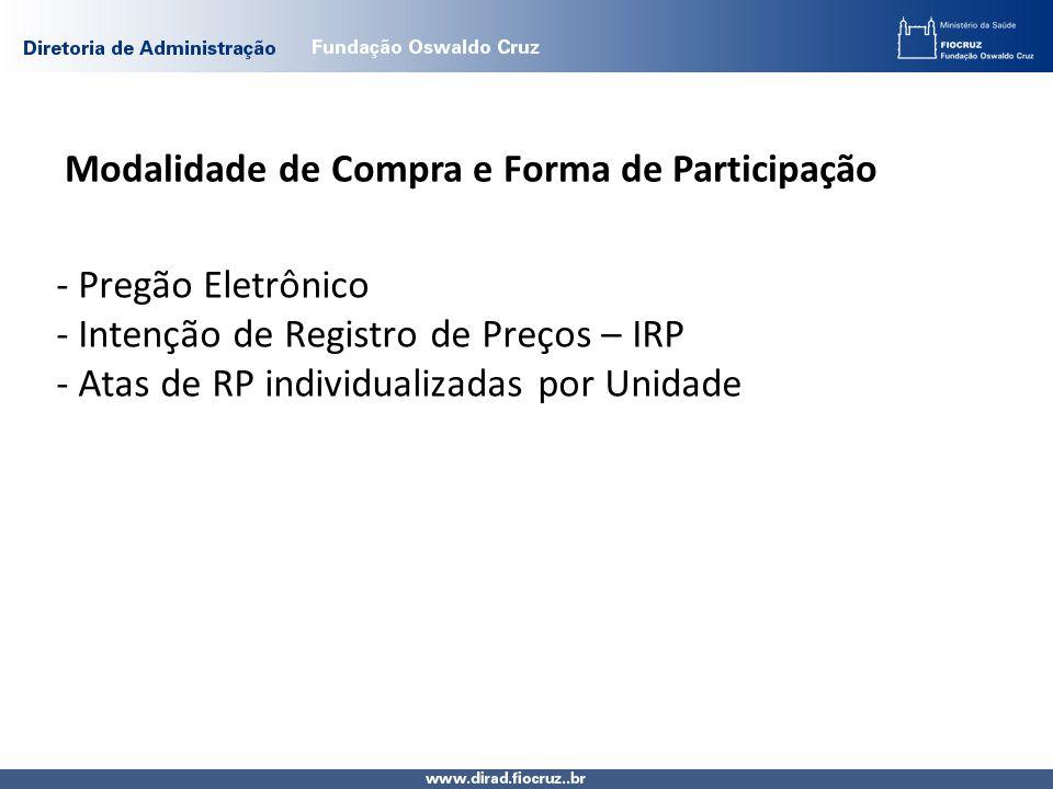 Modalidade de Compra e Forma de Participação - Pregão Eletrônico - Intenção de Registro de Preços – IRP - Atas de RP individualizadas por Unidade