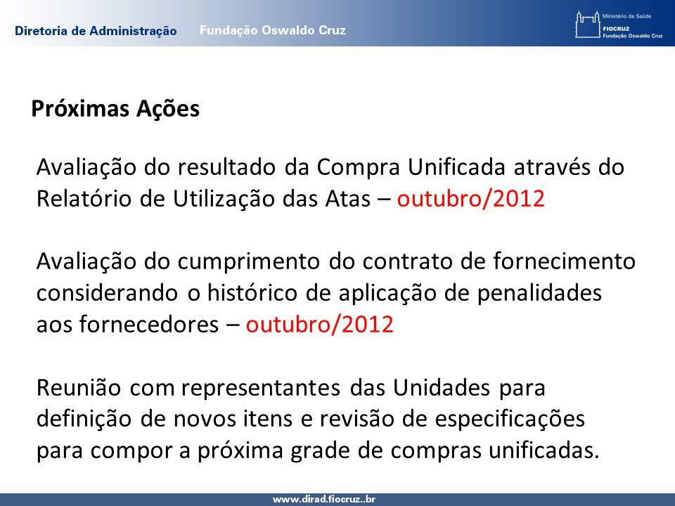 Próximas Ações Avaliação do resultado da Compra Unificada através do Relatório de Utilização das Atas – outubro/2012 Avaliação do cumprimento do contr