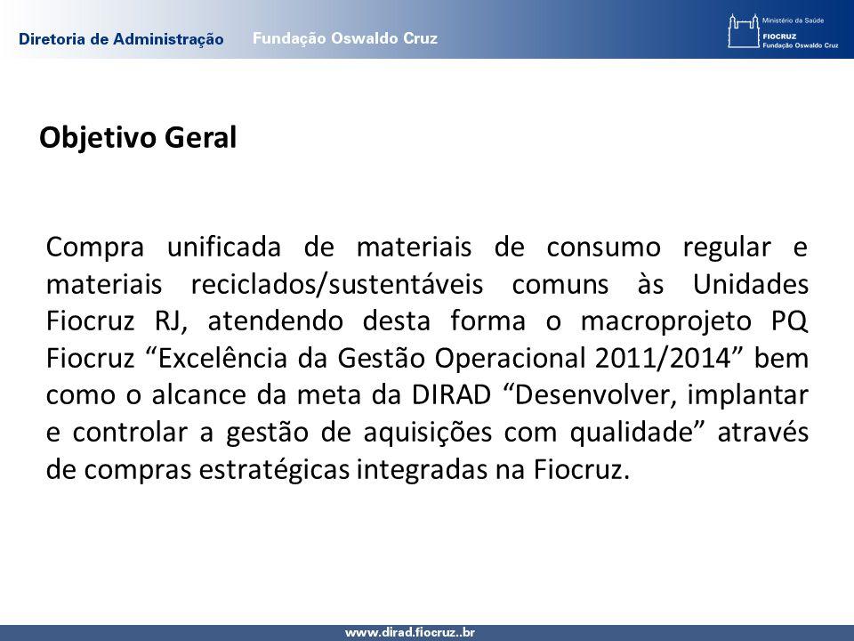 - Produtos padronizados - Qualidade dos materiais adquiridos - Testes - Integração das Unidades Fiocruz - Economia de escala Objetivos Específicos