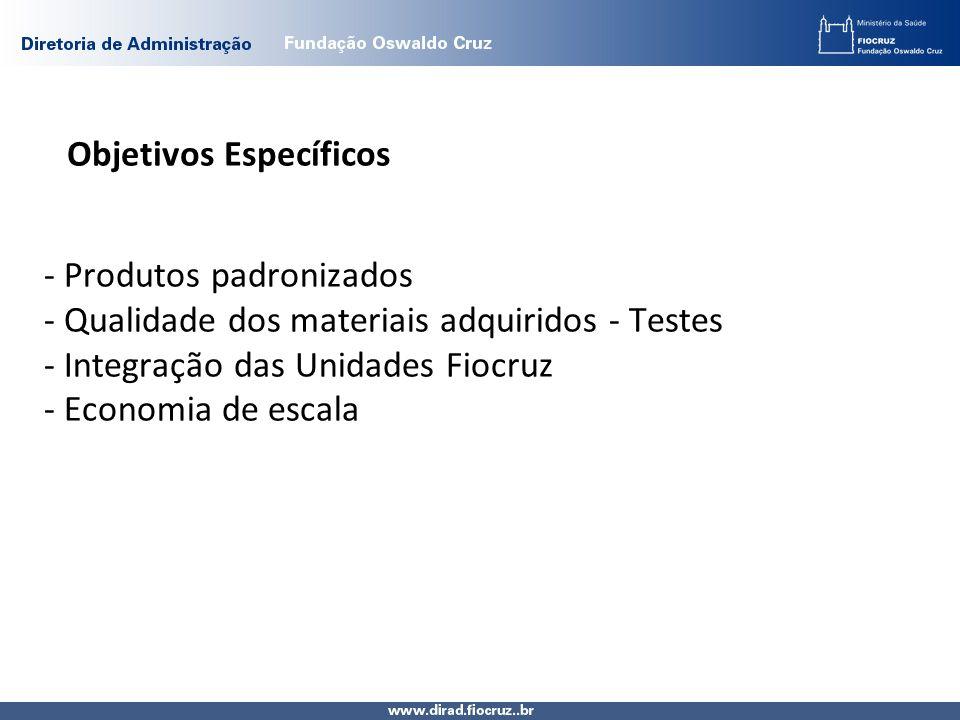 Integração das Unidades Fiocruz UNIDADES FIOCRUZ SERV.