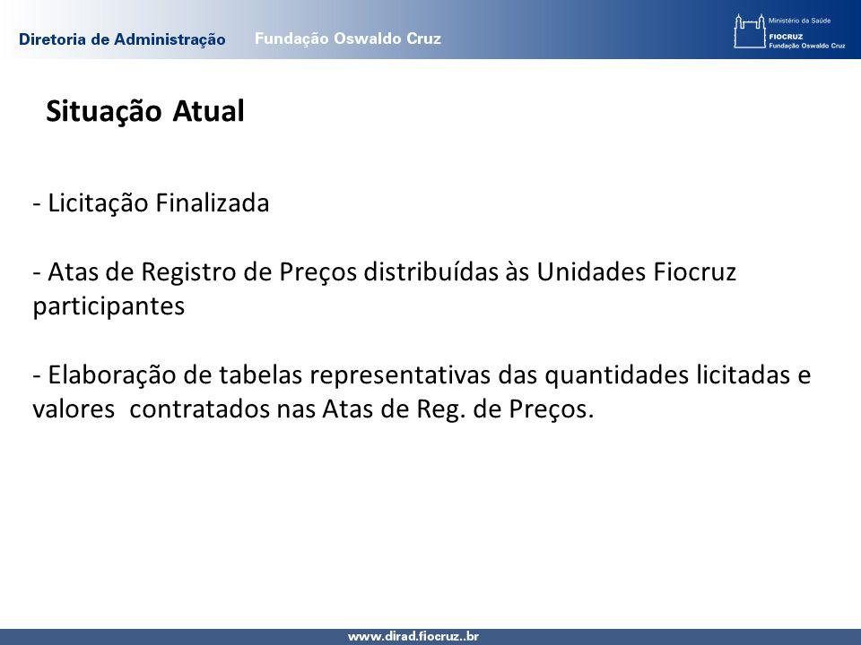 CÓDIGO SGADESCRIÇÃO UNID.MED. QUANTIDADE R.P. VARIAÇÃO DIRAD 2011 COMPRA COMP.