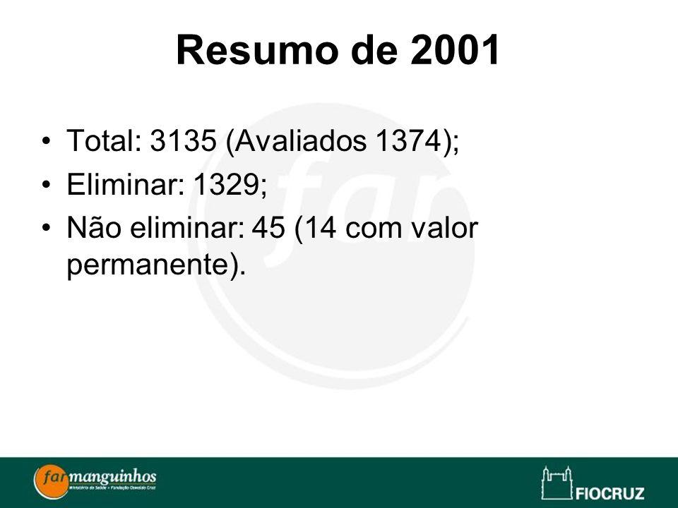 Resumo de 2001 Total: 3135 (Avaliados 1374); Eliminar: 1329; Não eliminar: 45 (14 com valor permanente).