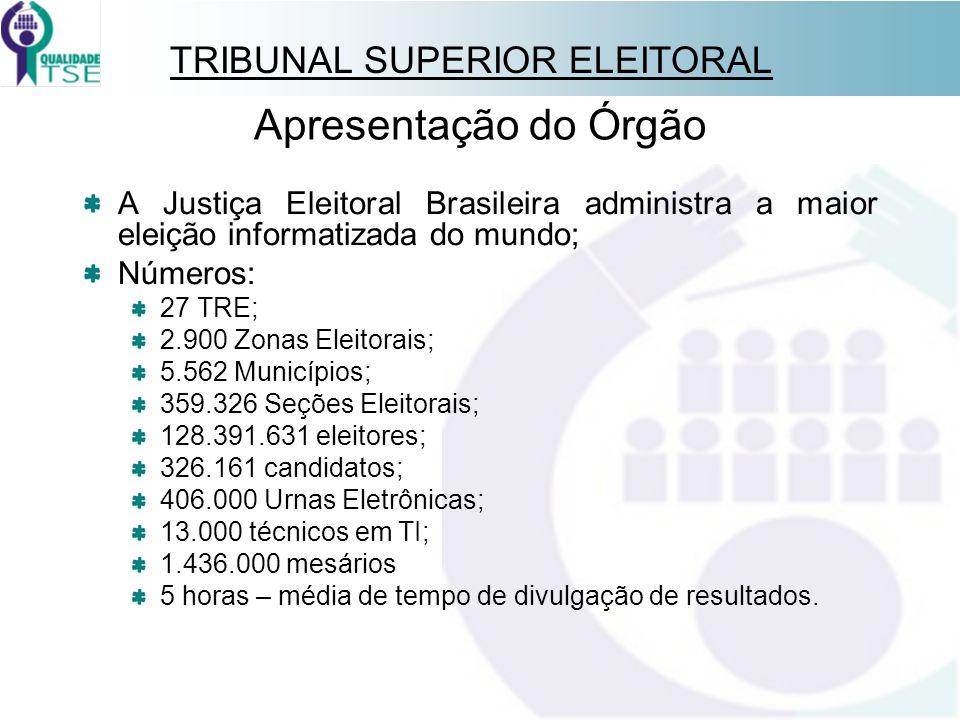 TRIBUNAL SUPERIOR ELEITORAL Apresentação do Órgão A Justiça Eleitoral Brasileira administra a maior eleição informatizada do mundo; Números: 27 TRE; 2