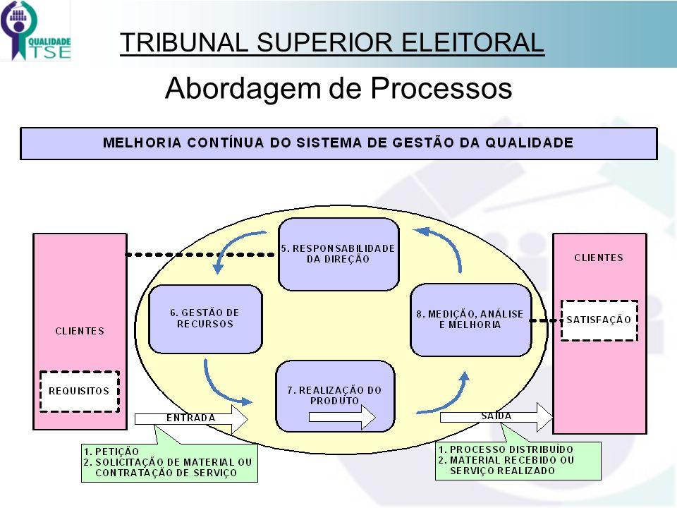 TRIBUNAL SUPERIOR ELEITORAL Contato Athayde Fontoura Filho Diretor Geral athayde@tse.gov.br Telefone: (61) 3316.3227