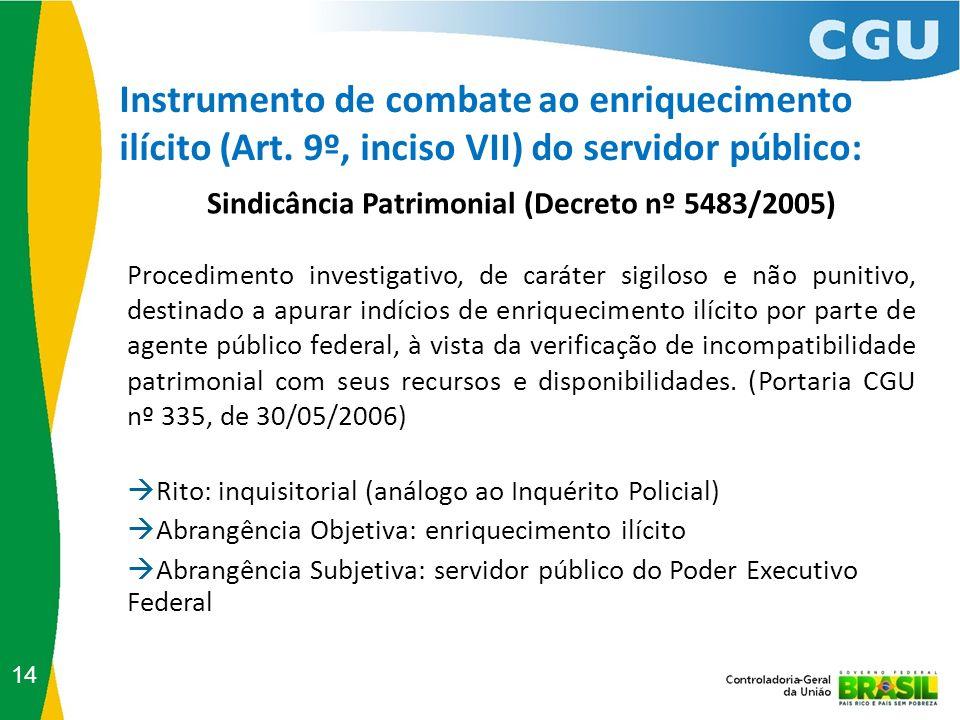 Instrumento de combate ao enriquecimento ilícito (Art. 9º, inciso VII) do servidor público: Sindicância Patrimonial (Decreto nº 5483/2005) Procediment