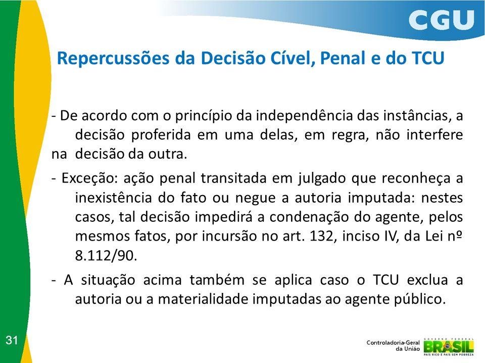 Repercussões da Decisão Cível, Penal e do TCU 31 - De acordo com o princípio da independência das instâncias, a decisão proferida em uma delas, em reg